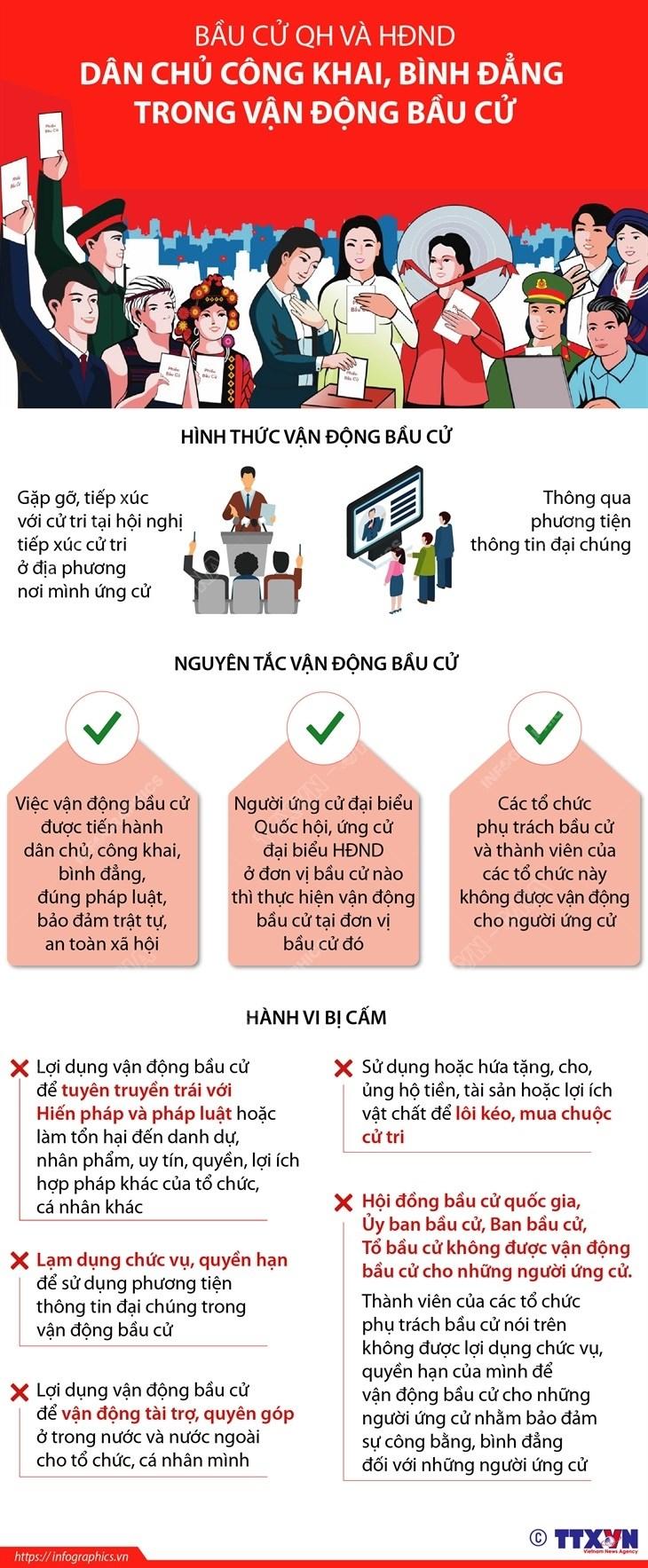 [Infographics] Cac nguyen tac va hanh vi bi cam khi van dong bau cu hinh anh 1