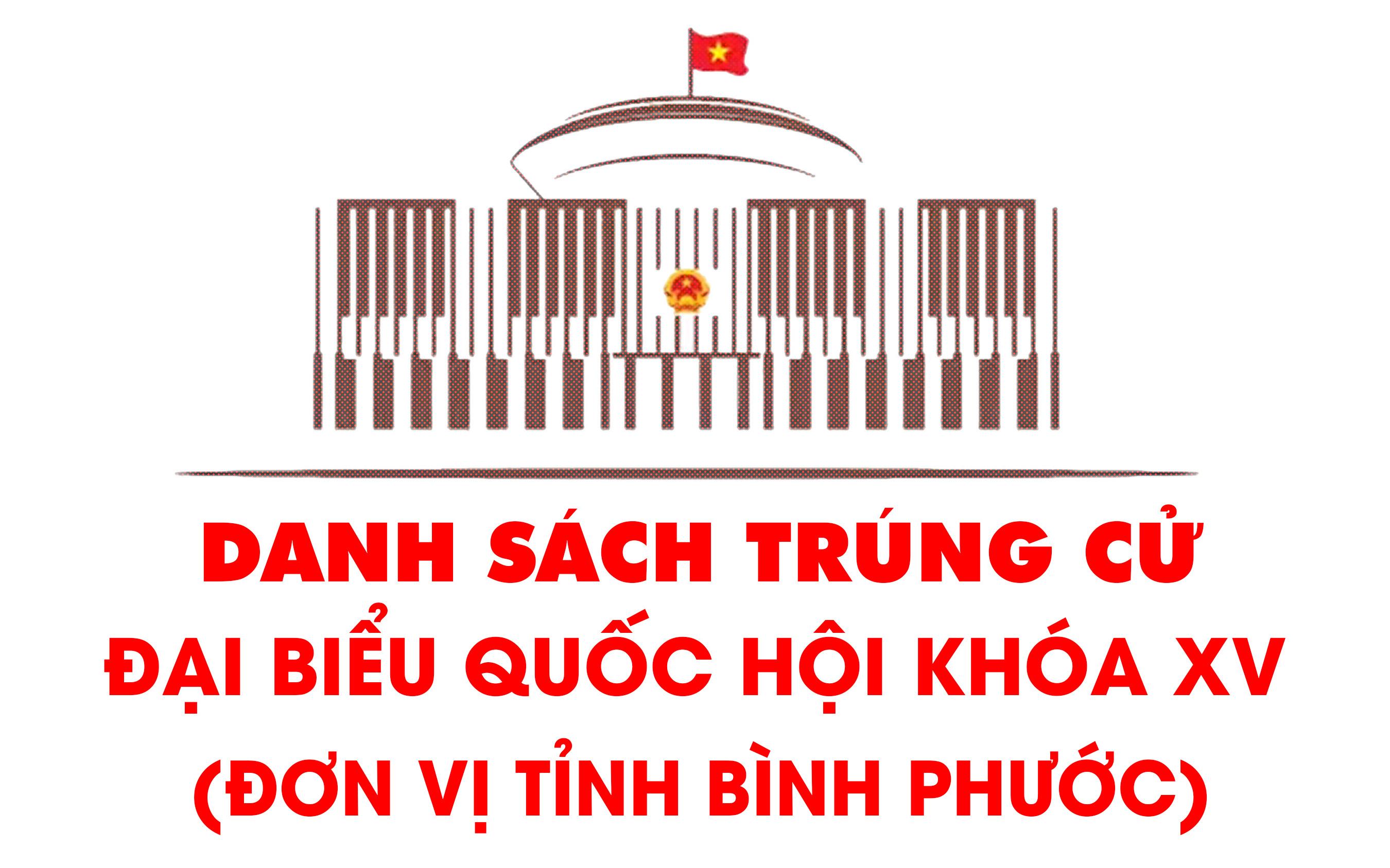Danh sách đại biểu tỉnh Bình Phước trúng cử Quốc hội khóa XV, nhiệm kỳ 2021-2026